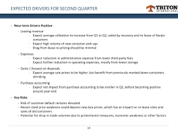 triton international limited 2017 q1 results earnings call