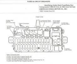1999 honda civic fuse panel wiring diagram and schematic diagram