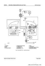 diagrams 576832 john deere 2950 tractor wiring diagrams u2013 john