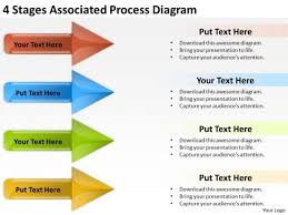 template for business case presentation business case presentation