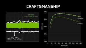 nvidia announces the geforce gtx 1080 faster than gtx 980 sli