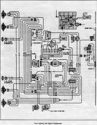 66 chevelle fuse box wiring diagrams