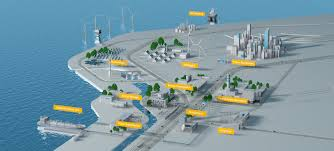 sustainable energy topic areas siemens global website