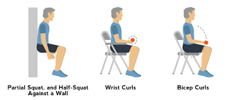 Office Chair Exercises Exercises For Seniors The Complete Guide