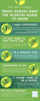 Travel Nursing images What travel nurses want hospital nurses to know infograph the jpg
