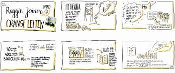 L K He Visual Notes Willow Leitungskongress 2016 Perspektivwechsel