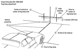 what do fog lights do how to adjust headlight angle led lighting