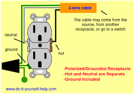 sophisticated power plug wiring diagram photos wiring schematic