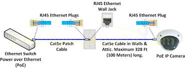 best cat5 wiring diagram b contemporary images for image wire
