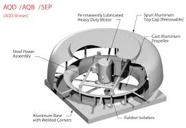 industrial exhaust fan motor 31 best industrial roof exhaust