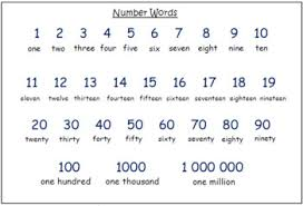 number words u0026 place value worksheets tens u0026 ones by 123 math