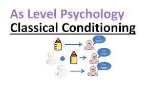as psychology classical conditioning youtube