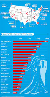 wedding photographer cost cost of wedding photographer and what to look for everafterguide