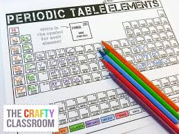 How Does The Modern Periodic Table Arrange Elements Best 25 Periodic Table Chart Ideas On Pinterest Periodic Table