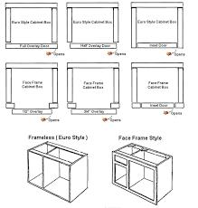 kitchen cabinet diagram kitchen cabinet diagrams s kitchen cabinet doors lowes