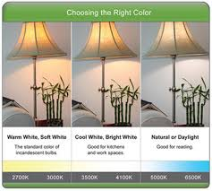 what are the best light bulbs led light bulb information tips learn more about led lighting