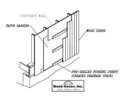 more berm or more insulation greenbuildingadvisor com diagonal furring strips jpg horizontal furring strips jpg