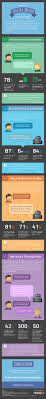 point p siege social 137 best marketing infographics images on info graphics