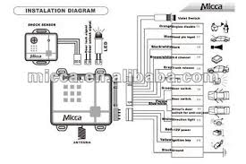 100 wiring diagram alarm motorcycle dictator wiring diagram
