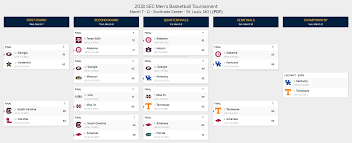 uk basketball schedule broadcast sec basketball tournament 2018 updated bracket scores and schedule