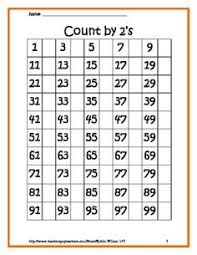 Skip Count By 2s Hundreds Chart Addition To 10 Board Sb7212 Sparklebox Math
