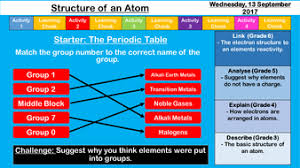 what ability did the periodic table have structure of an atom lower ability new aqa ks3 gcse by sr276