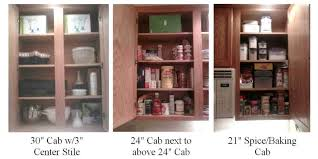 What Is Standard Height For Kitchen Cabinets Storage Cabinet Shelf Spacing