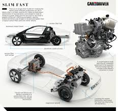 Jetta Hybrid 0 60 2014 Volkswagen Xl1 First Drive U2013 Review U2013 Car And Driver
