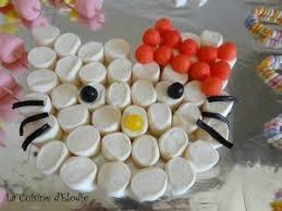 hello fait la cuisine gâteau bonbons hello la cuisine d elodie