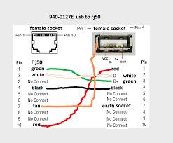 usb to rj45 wiring diagram usb wiring diagrams instruction