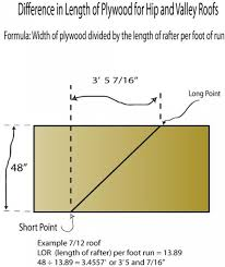 Hip And Valley Roof Calculator How To Figure The Difference When Cutting Plywood For A Hip Or
