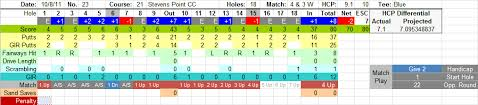 Golf Stat Tracker Spreadsheet Golf Stats Tracker