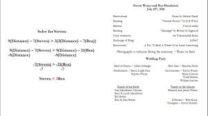 typical wedding program sle wedding ceremony wedding ideas photos gallery