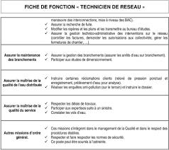 fiche de poste technicien bureau d 騁udes fiche de fonction releveur de compteurs pdf