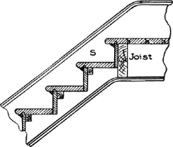 Stair Definition Stair Wall String Article About Stair Wall String By The Free
