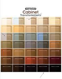 rustoleum kitchen cabinet kit reviews kitchen decoration