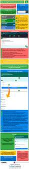guía de google classroom para estudiantes the flipped classroom