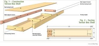 Wood Shelf Support Designs by Havens South Designs Likes These Useful Schematics For Building