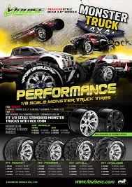 monster trucks nitro 2 louies world products
