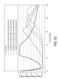 patent us8020431 method and system for calculating and reporting
