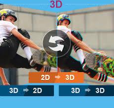 3d Vidio Best 3d Converter U2013 Convert 3d 2d Videos To 3d For Hdtv Tipard