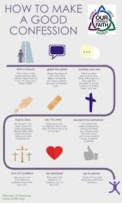 best 25 seven sacraments ideas on pinterest 7 sacraments