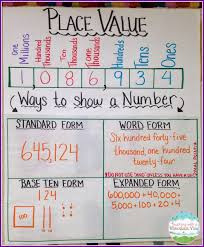 teaching place value place values anchor charts and charts