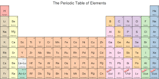 define modern periodic table 100 modern periodic table image apk full pro periodic table
