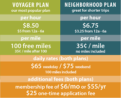 individual and household rate plans hourcar
