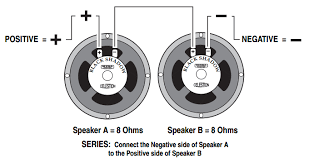 what is the best way to connect speakers or cabinets u2013 mesa