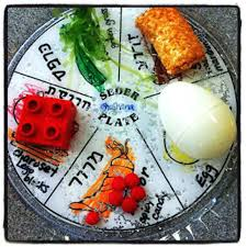what goes on the passover seder plate seder plate template food names meal acttickets info