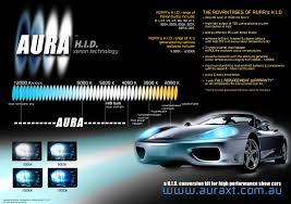 brightest hid lights for cars hid headlight upgrade help 6mt net infiniti g35 g37 gtr forums