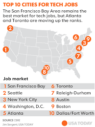 best black friday deals 2017 usa today top cities for tech jobs now include atlanta and toronto
