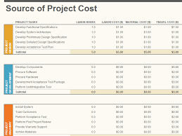 Excel Costing Template Project Budget Office Templates